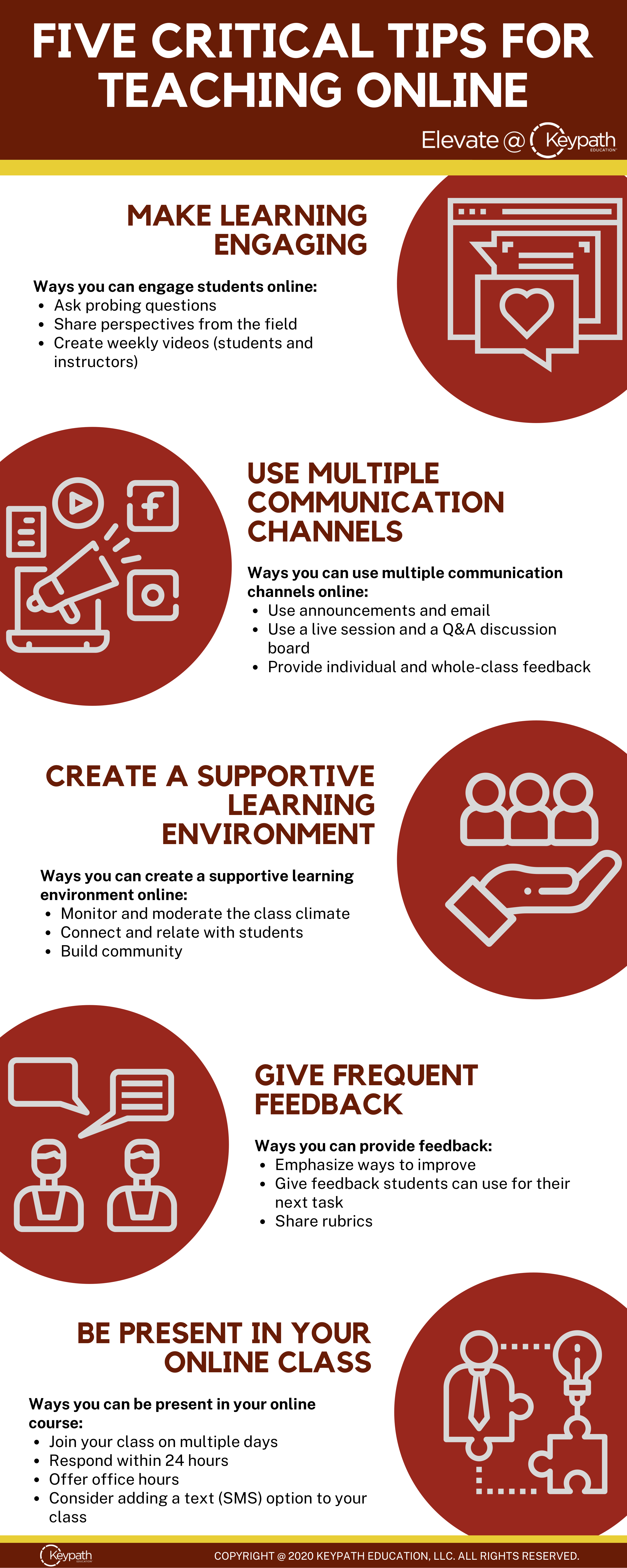Infographic for Critical Tips for Online Course Facilitation